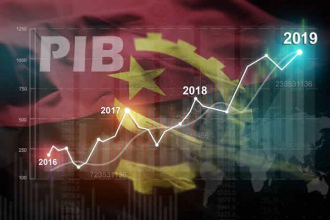 PIB de Angola sobe 2,7% no terceiro trimestre em cadeia, mas cai 5,8% face ao homólogo