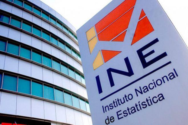 INE diz que a economia criou 740 mil empregos em plena pandemia