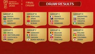 Grupos da Copa do Mundo da Rússia são definidos; confira